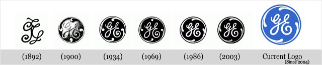 GE logo through the years